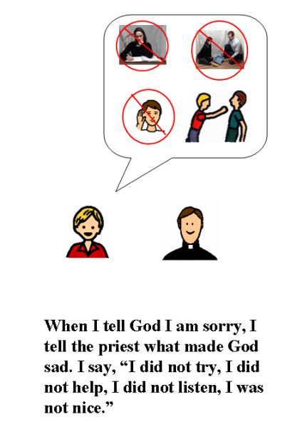 A boy is speaking to a priest, with a speech balloon showing images: 'no' symbols, each comprising a red circle with a diagonal line across it, are superimposed on pictures of someone studying, someone helping, and someone listening, and another image shows someone hitting another person. The text reads 'When I tell God I am sorry, I tell the priest what made God sad. I say, 'I did not try, I did not help, I did not listen, I was not nice'.'